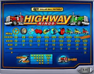 Какими функциями располагают игровые автоматы на тему автомобилей